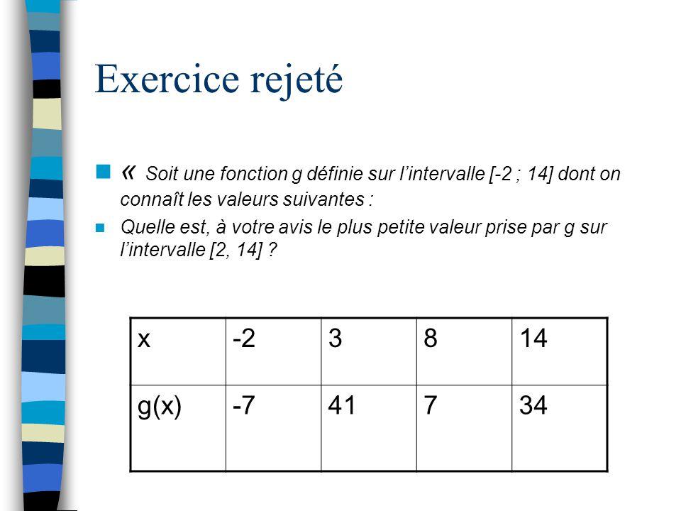 Exercice rejeté « Soit une fonction g définie sur l'intervalle [-2 ; 14] dont on connaît les valeurs suivantes :